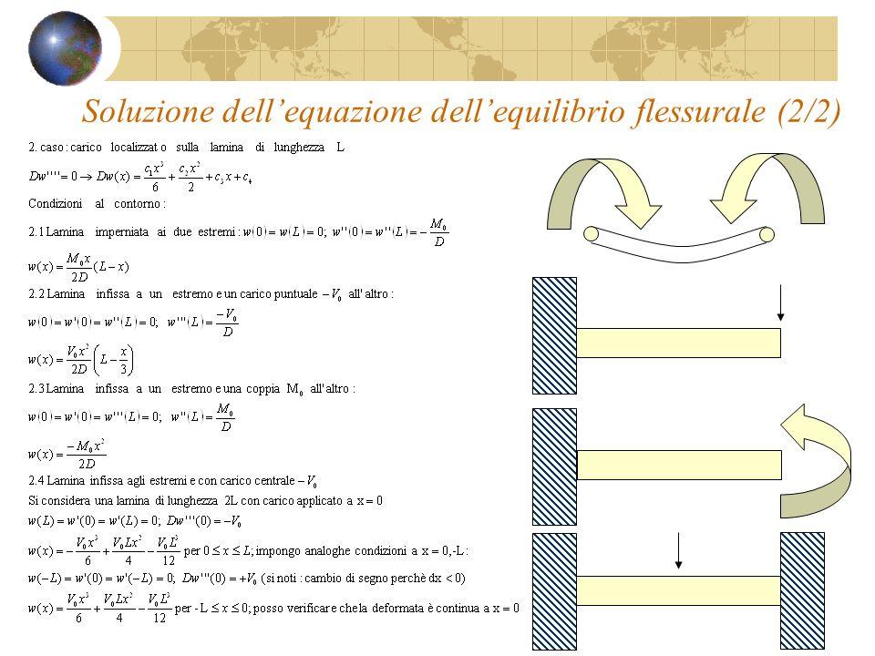 Soluzione dell'equazione dell'equilibrio flessurale (2/2)