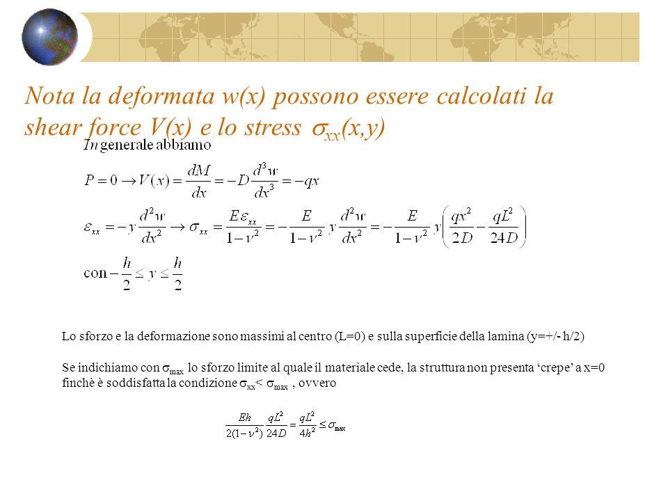 Nota la deformata w(x) possono essere calcolati la shear force V(x) e lo stress sxx(x,y)