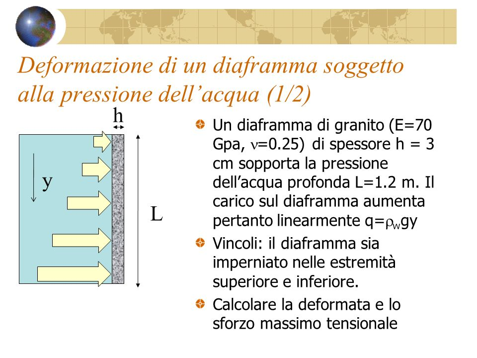 Deformazione di un diaframma soggetto alla pressione dell'acqua (1/2)