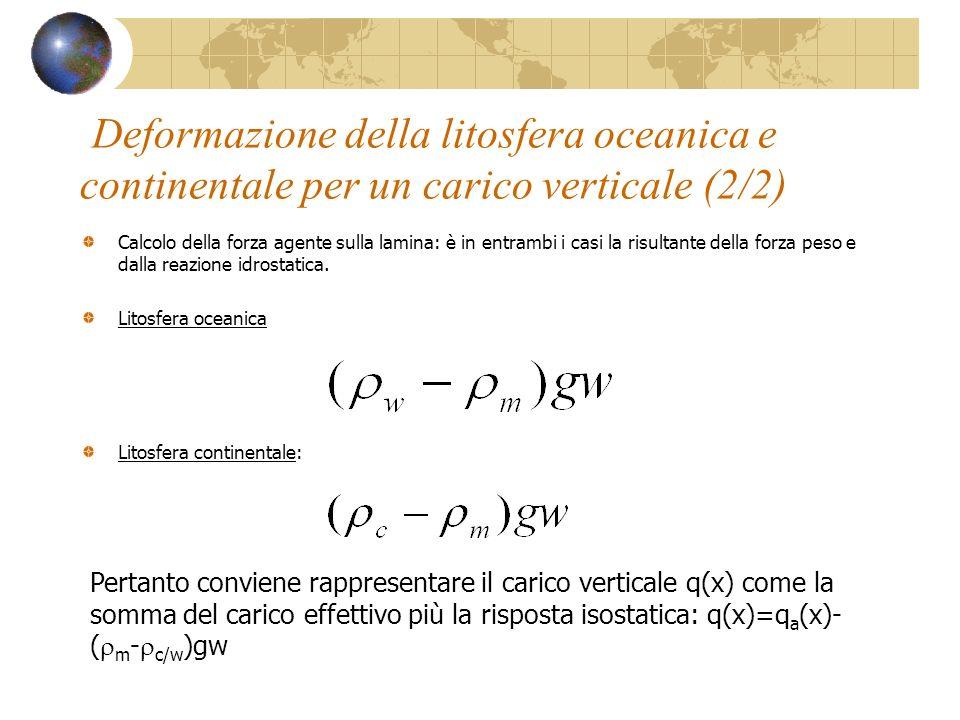 Deformazione della litosfera oceanica e continentale per un carico verticale (2/2)