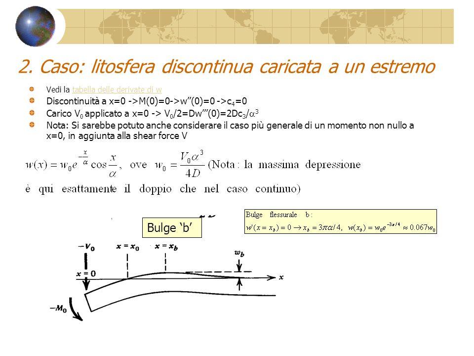 2. Caso: litosfera discontinua caricata a un estremo