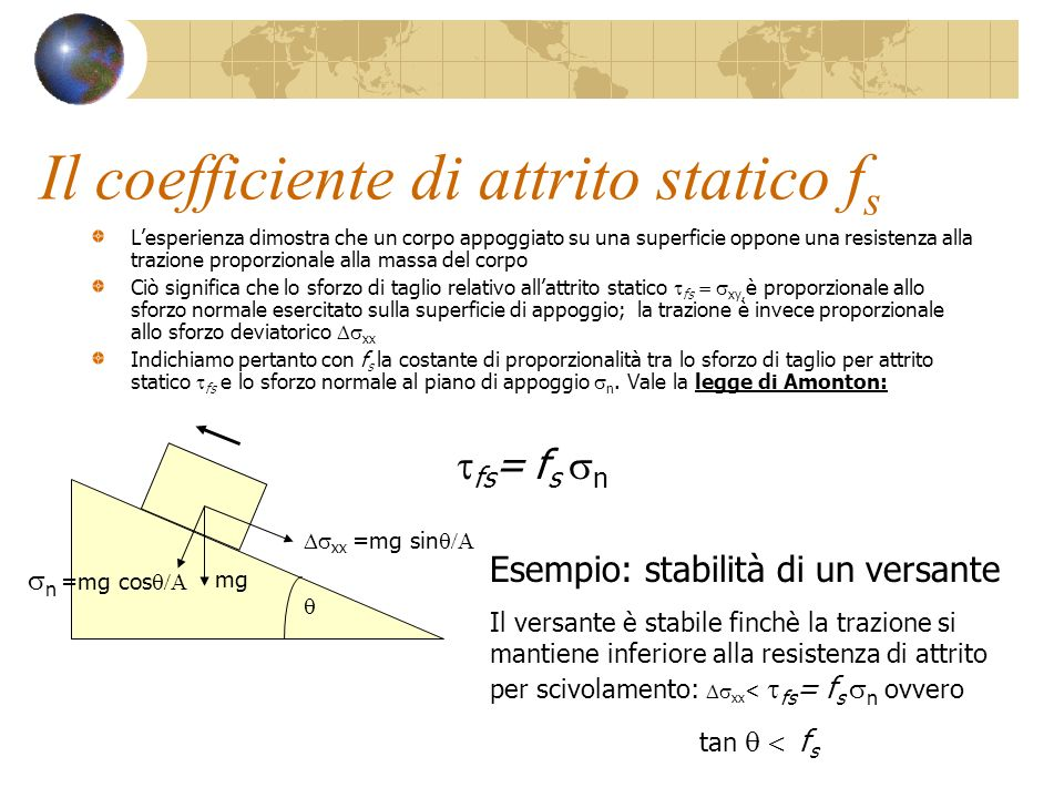 Il coefficiente di attrito statico fs