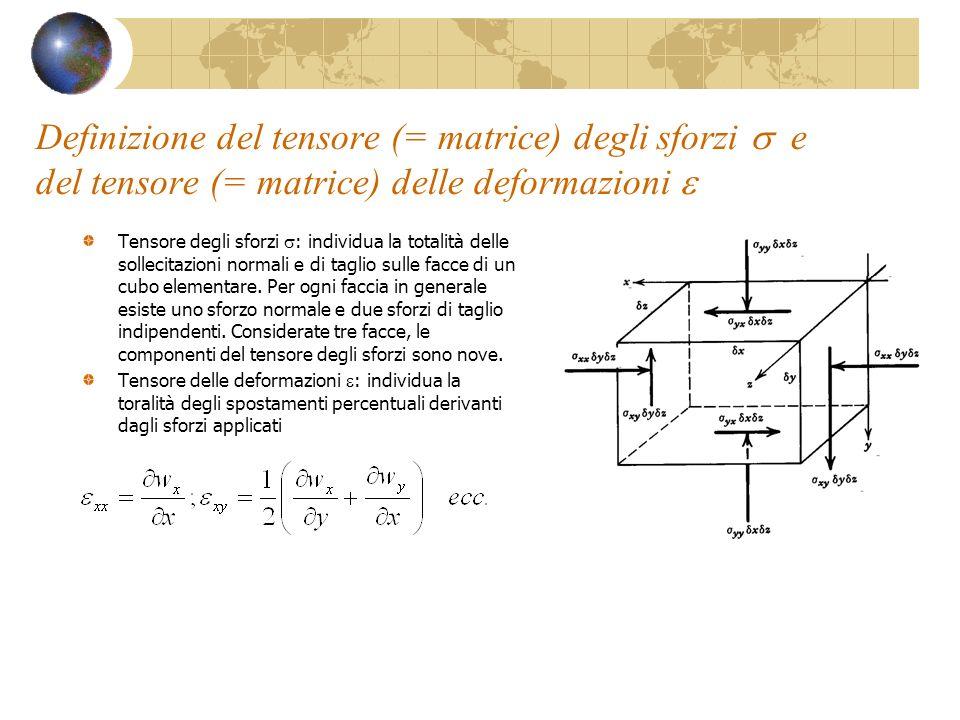 Definizione del tensore (= matrice) degli sforzi s e del tensore (= matrice) delle deformazioni e