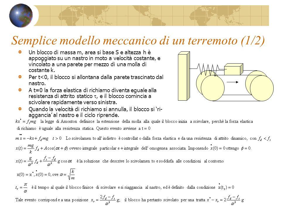Semplice modello meccanico di un terremoto (1/2)