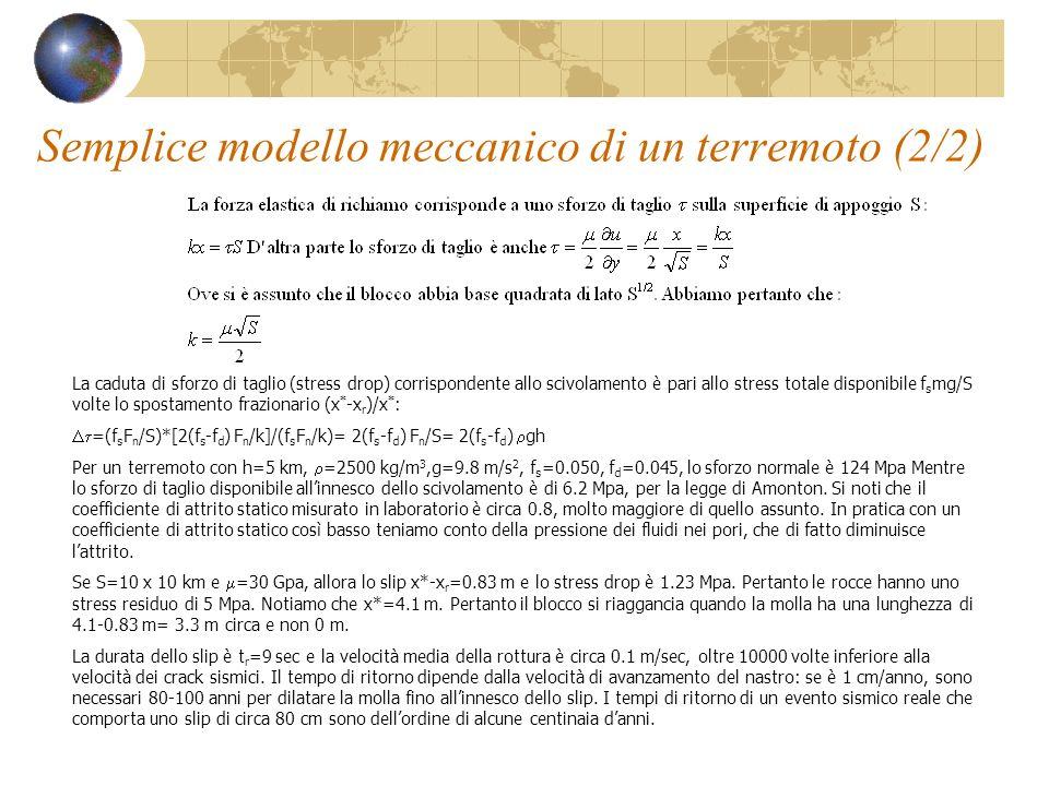 Semplice modello meccanico di un terremoto (2/2)