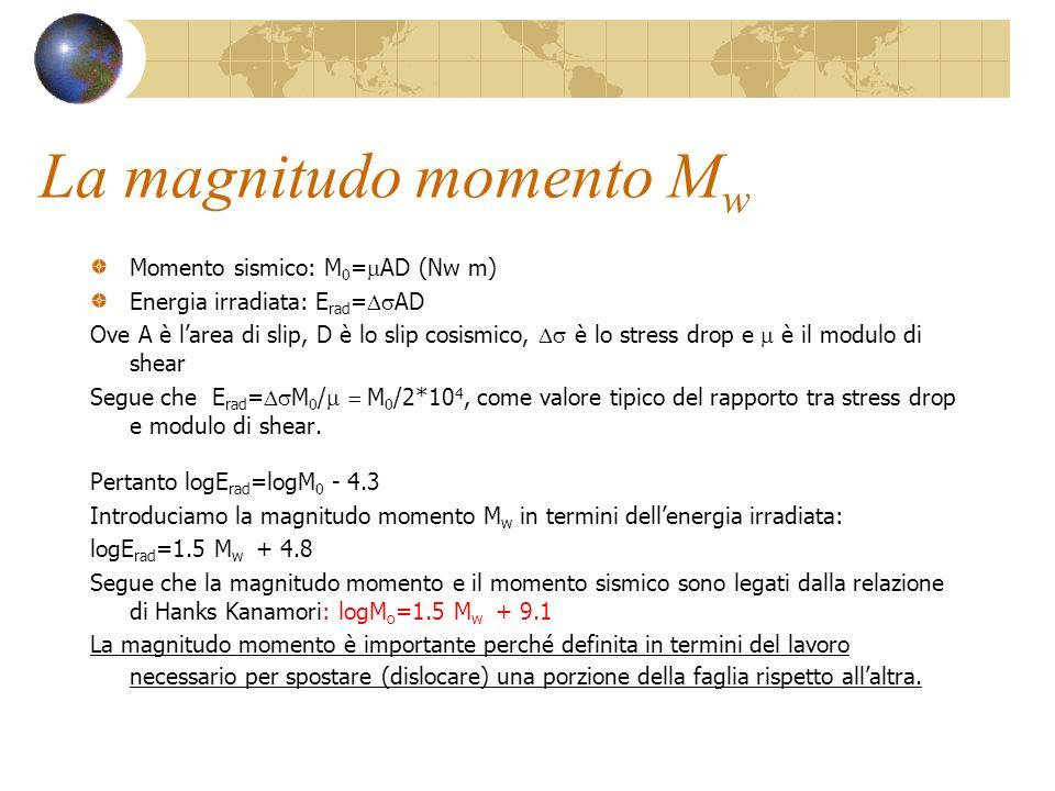 La magnitudo momento Mw