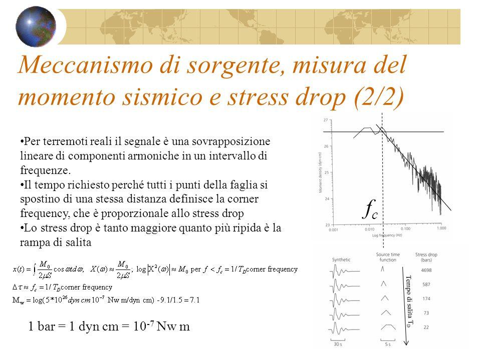 Meccanismo di sorgente, misura del momento sismico e stress drop (2/2)