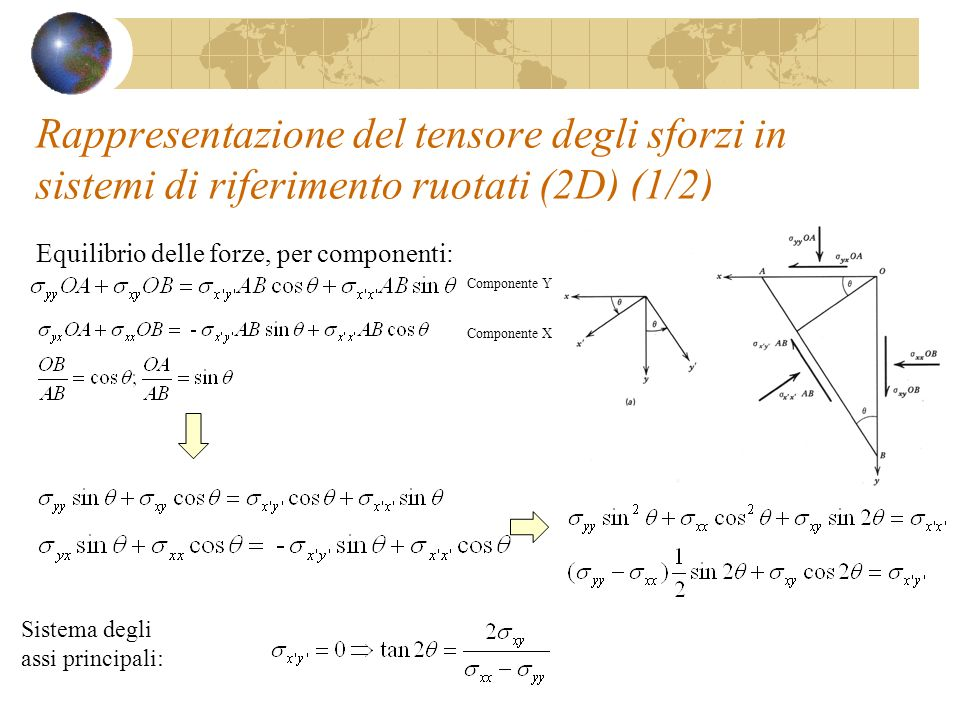 Rappresentazione del tensore degli sforzi in sistemi di riferimento ruotati (2D) (1/2)
