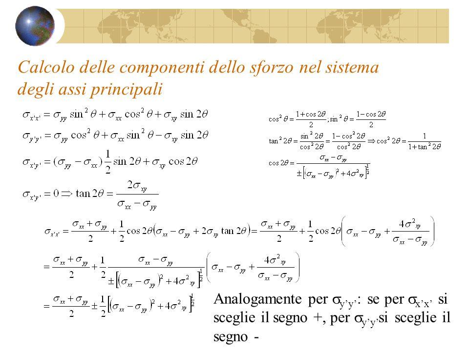 Calcolo delle componenti dello sforzo nel sistema degli assi principali