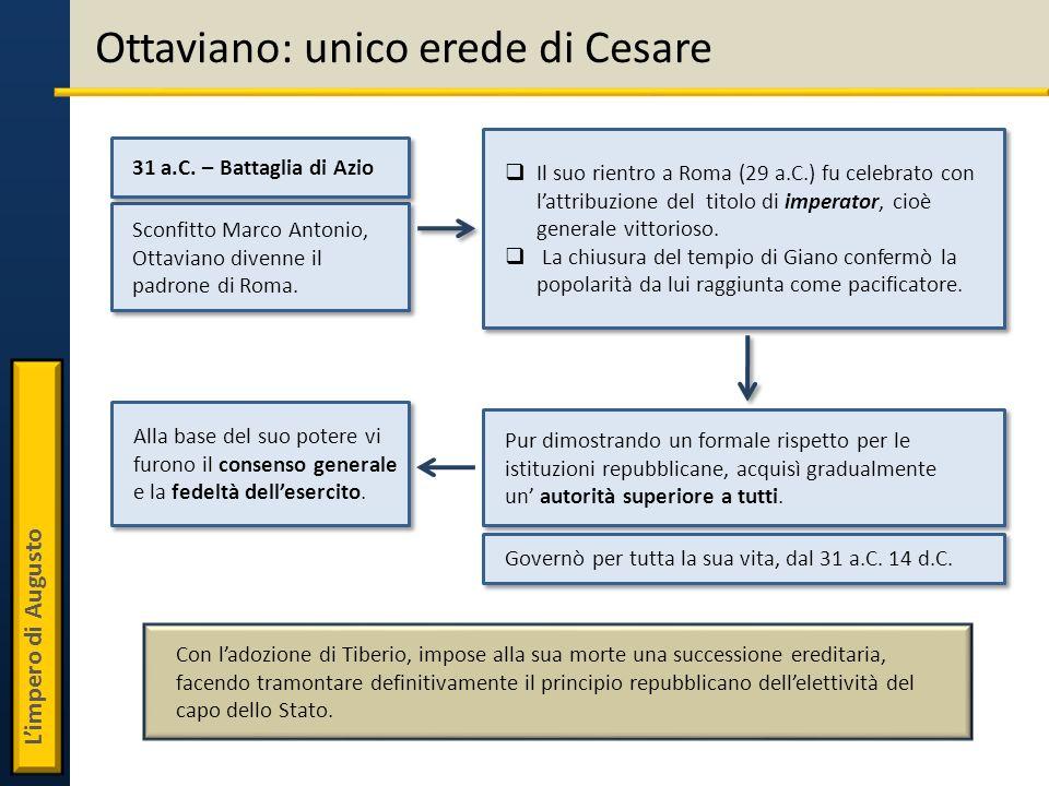 Ottaviano: unico erede di Cesare