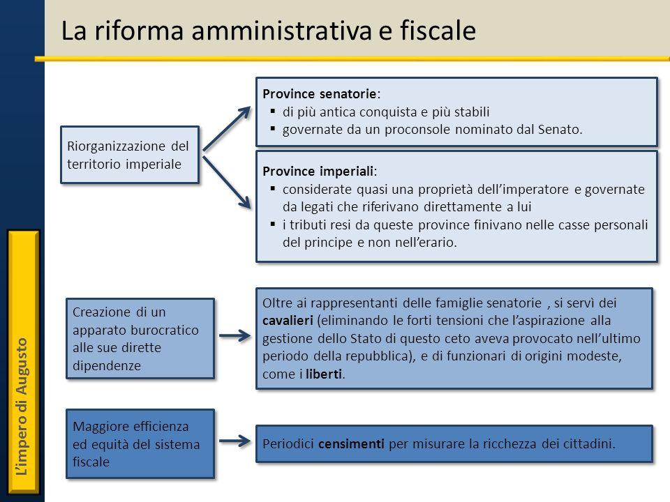 La riforma amministrativa e fiscale