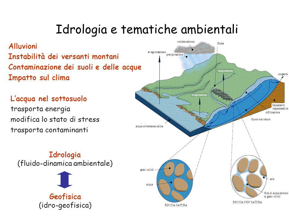 Idrologia e tematiche ambientali