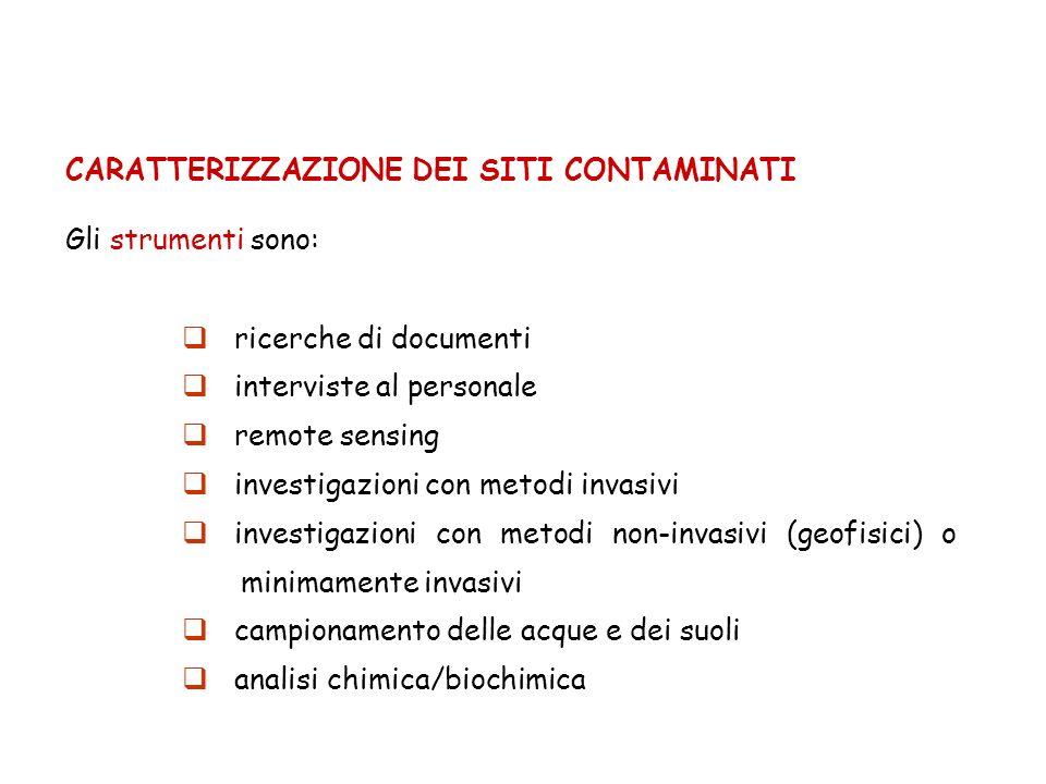 CARATTERIZZAZIONE DEI SITI CONTAMINATI Gli strumenti sono: