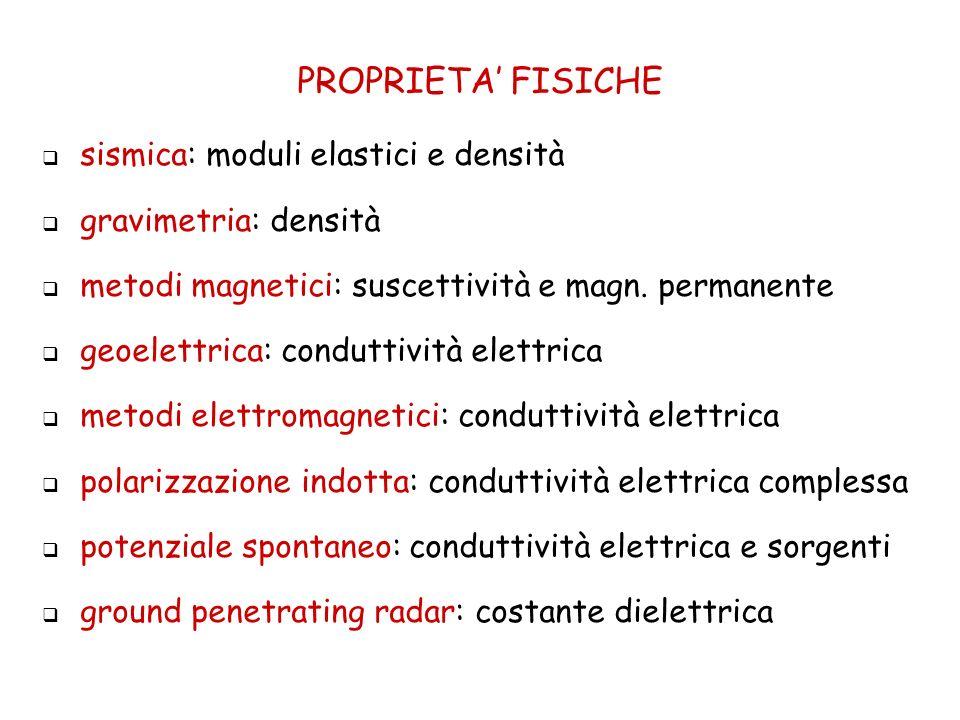 PROPRIETA' FISICHE sismica: moduli elastici e densità