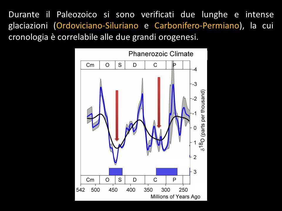 Durante il Paleozoico si sono verificati due lunghe e intense glaciazioni (Ordoviciano-Siluriano e Carbonifero-Permiano), la cui cronologia è correlabile alle due grandi orogenesi.