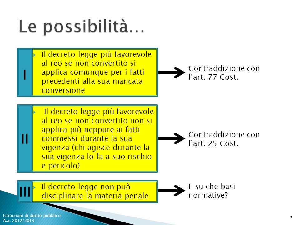 Le possibilità… I II III