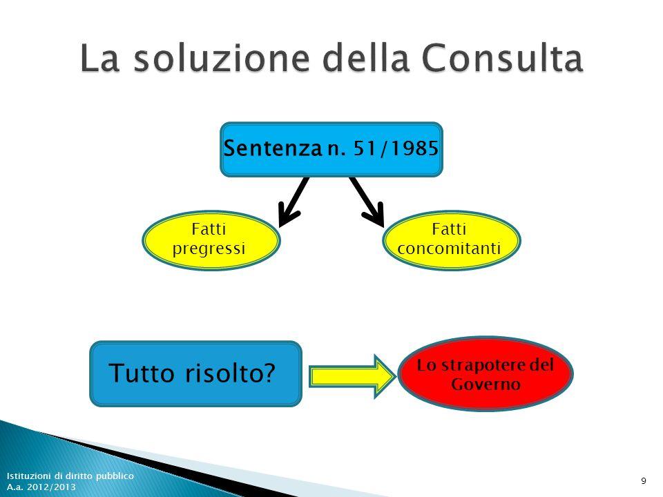 La soluzione della Consulta
