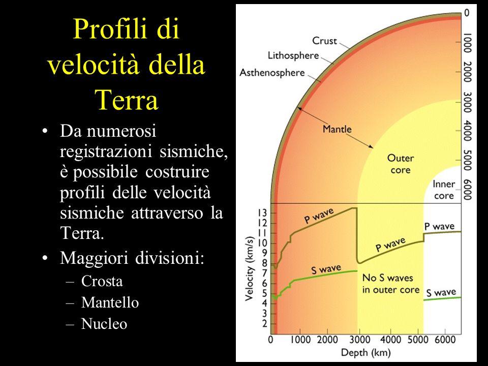 Profili di velocità della Terra