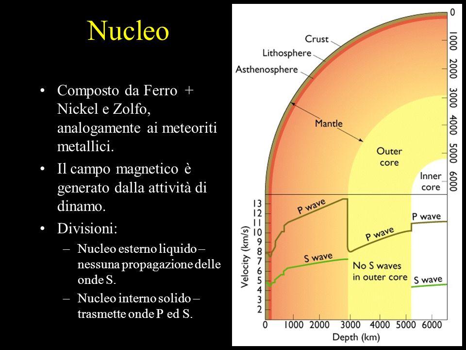Nucleo Composto da Ferro + Nickel e Zolfo, analogamente ai meteoriti metallici. Il campo magnetico è generato dalla attività di dinamo.