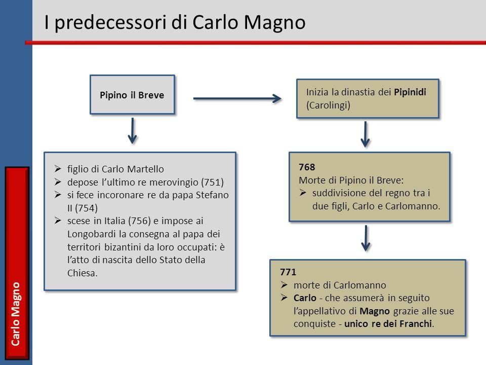 I predecessori di Carlo Magno