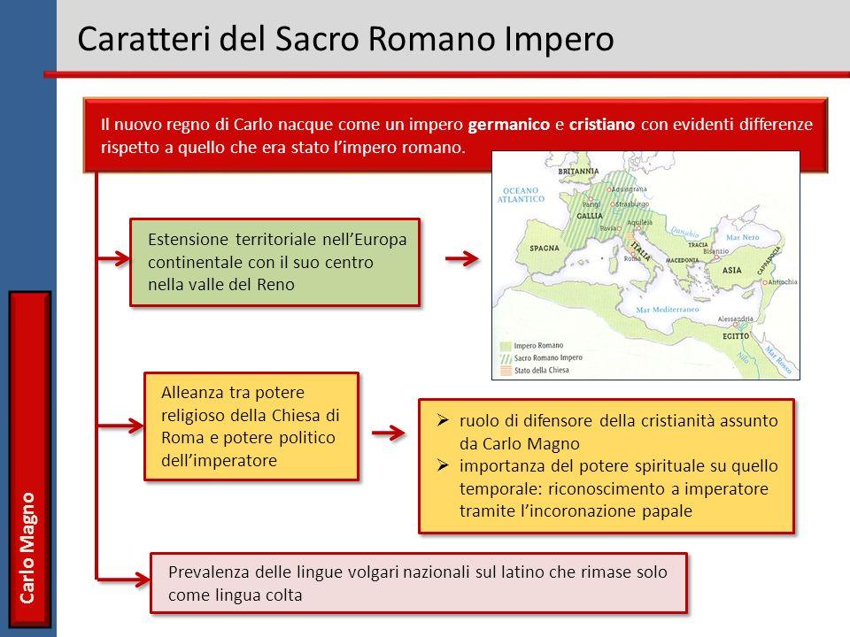 Caratteri del Sacro Romano Impero