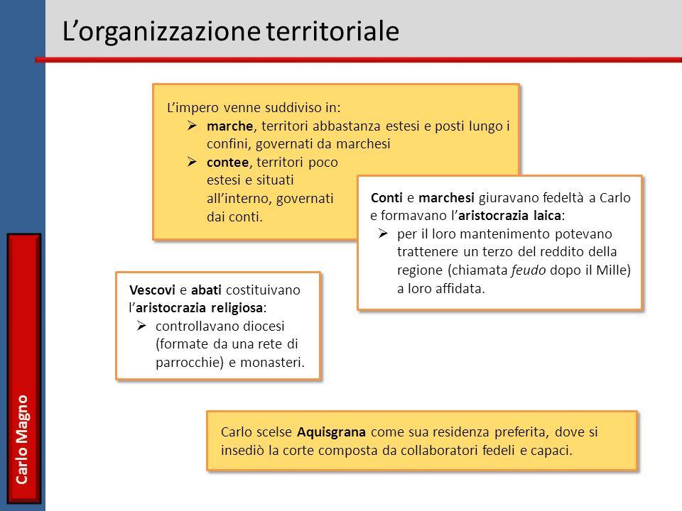 L'organizzazione territoriale