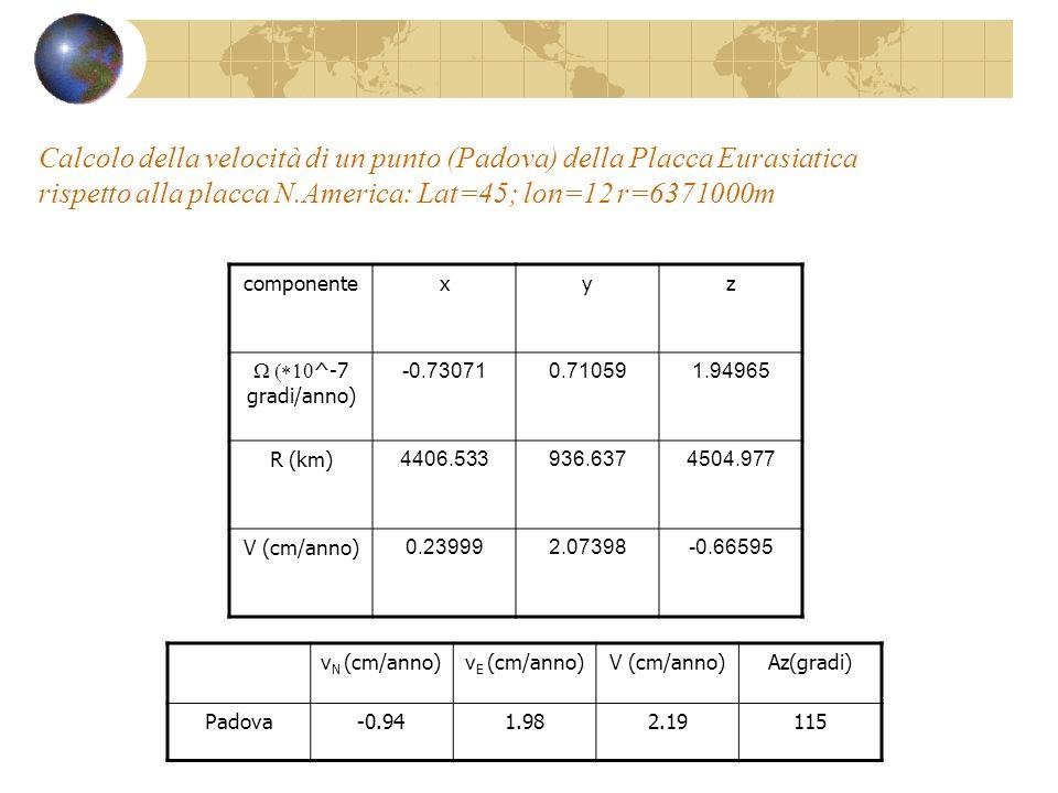 Calcolo della velocità di un punto (Padova) della Placca Eurasiatica rispetto alla placca N.America: Lat=45; lon=12 r=6371000m