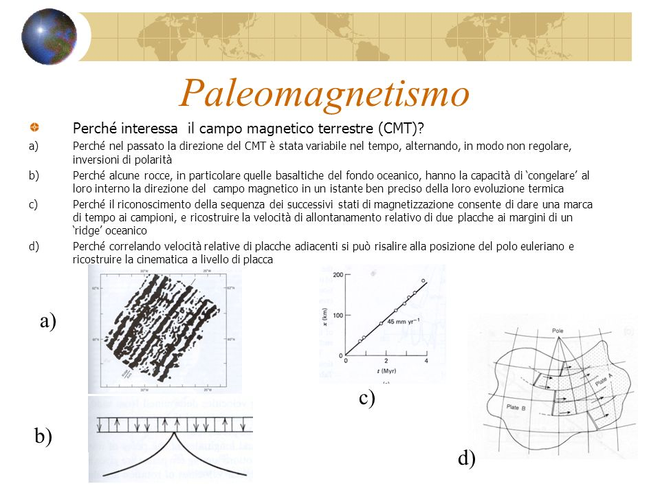 Paleomagnetismo a) c) b) d)