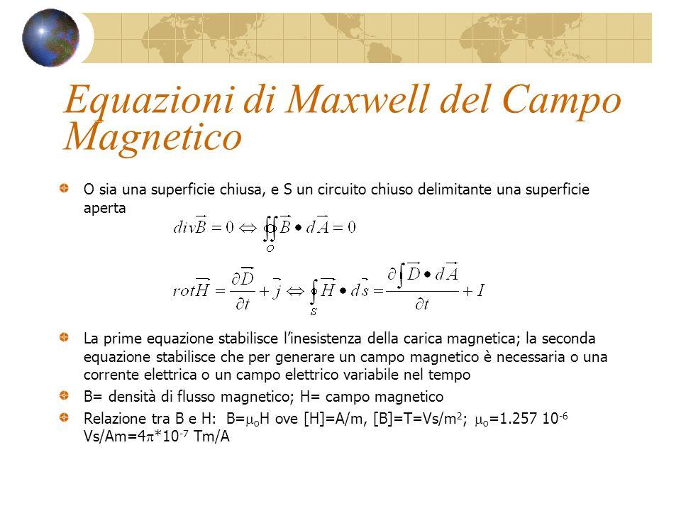 Equazioni di Maxwell del Campo Magnetico