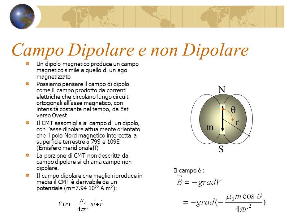 Campo Dipolare e non Dipolare