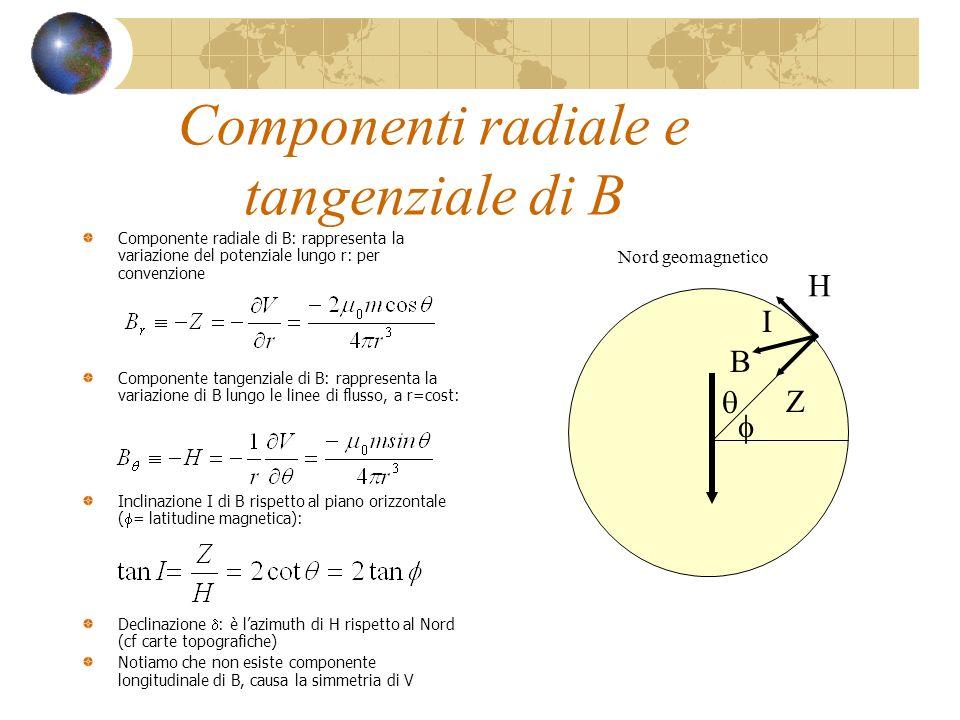 Componenti radiale e tangenziale di B