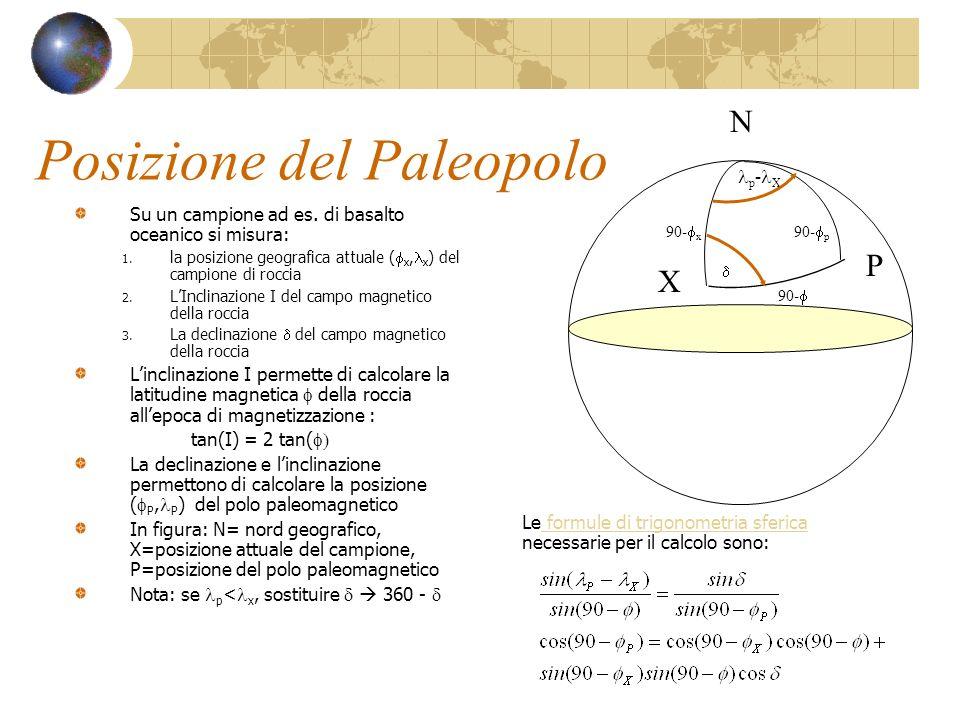 Posizione del Paleopolo