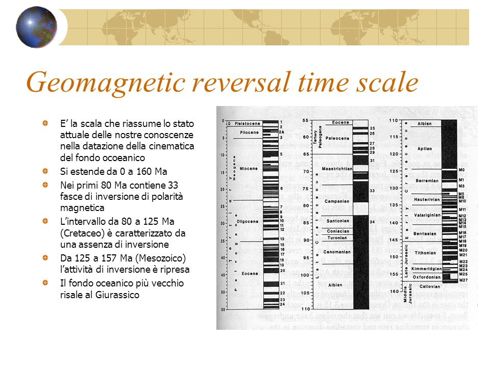 Geomagnetic reversal time scale