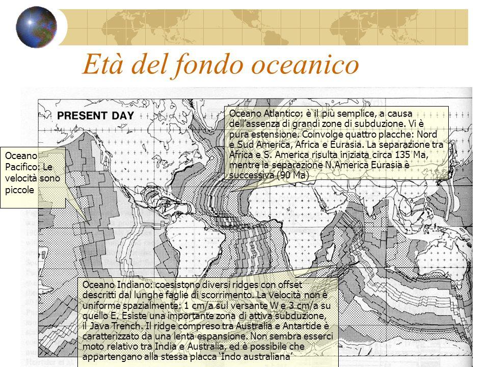 Età del fondo oceanico Proiezione Mercatore (chiaro = recente)