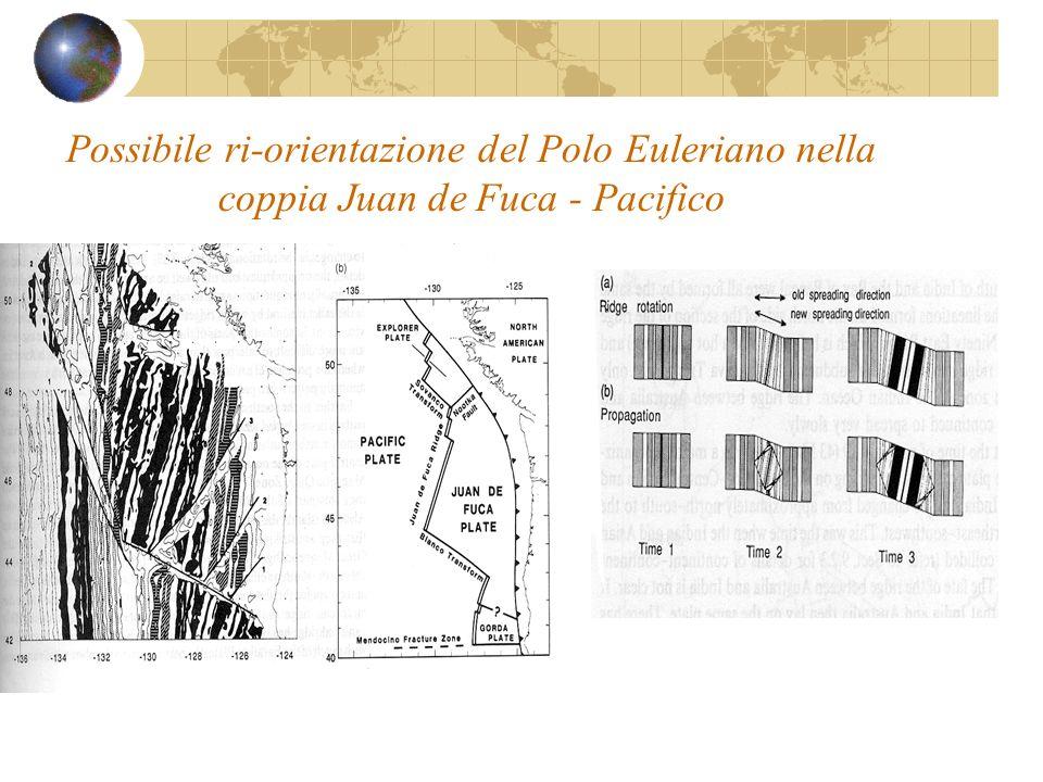 Possibile ri-orientazione del Polo Euleriano nella coppia Juan de Fuca - Pacifico