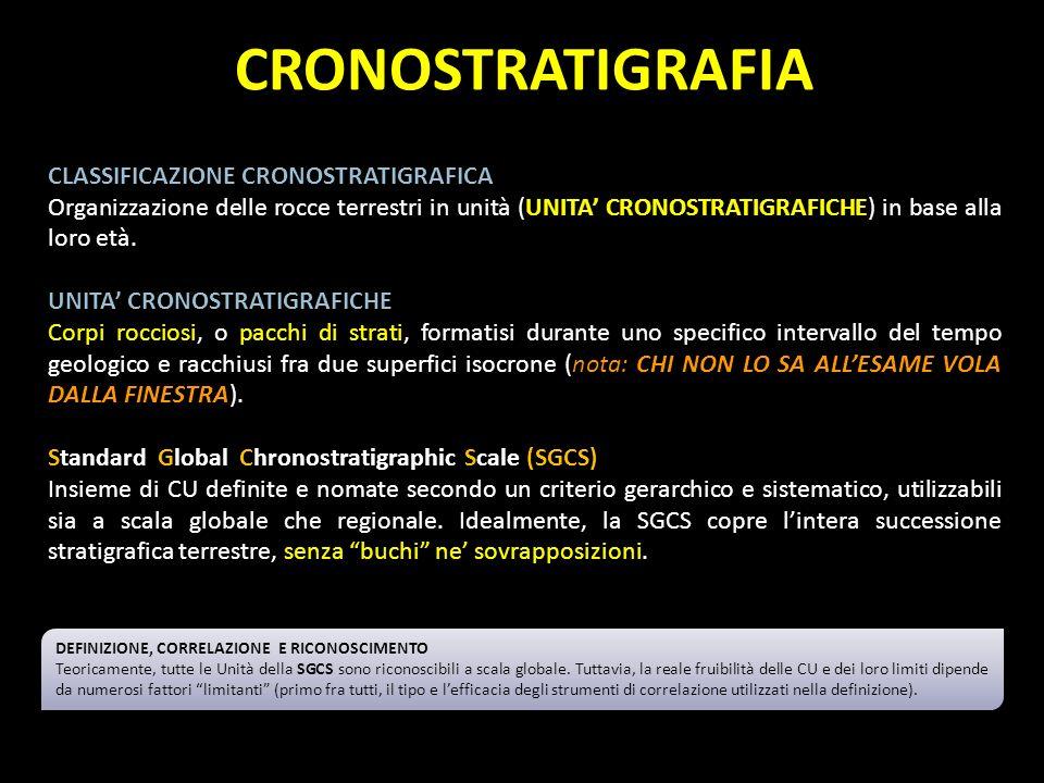 CRONOSTRATIGRAFIA CLASSIFICAZIONE CRONOSTRATIGRAFICA