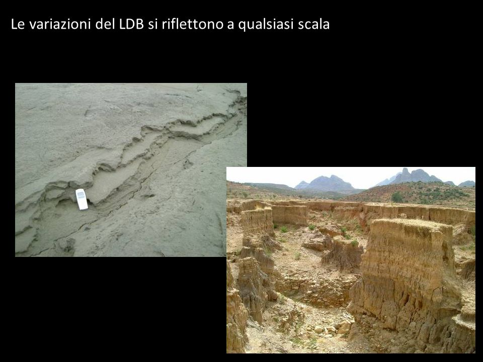 Le variazioni del LDB si riflettono a qualsiasi scala