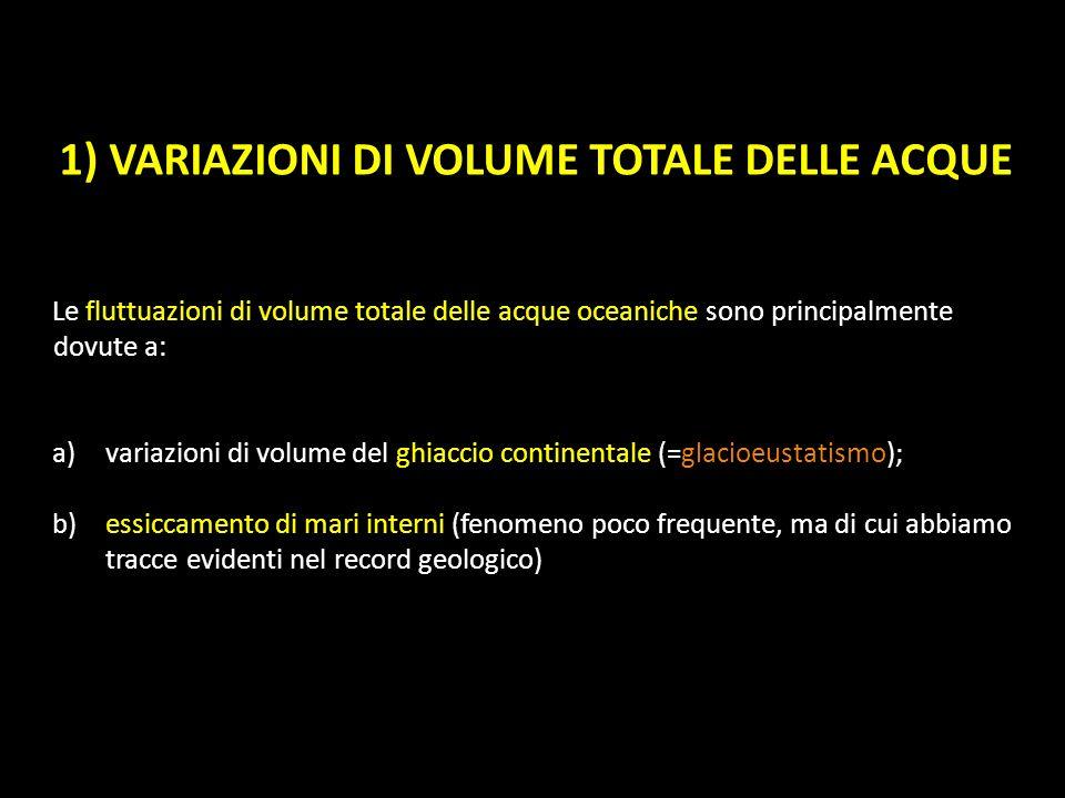 1) VARIAZIONI DI VOLUME TOTALE DELLE ACQUE