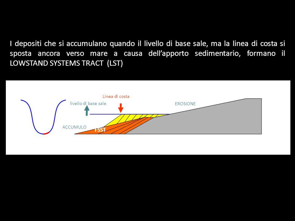 I depositi che si accumulano quando il livello di base sale, ma la linea di costa si sposta ancora verso mare a causa dell'apporto sedimentario, formano il LOWSTAND SYSTEMS TRACT (LST)