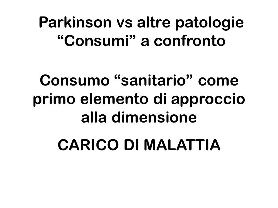 Parkinson vs altre patologie Consumi a confronto