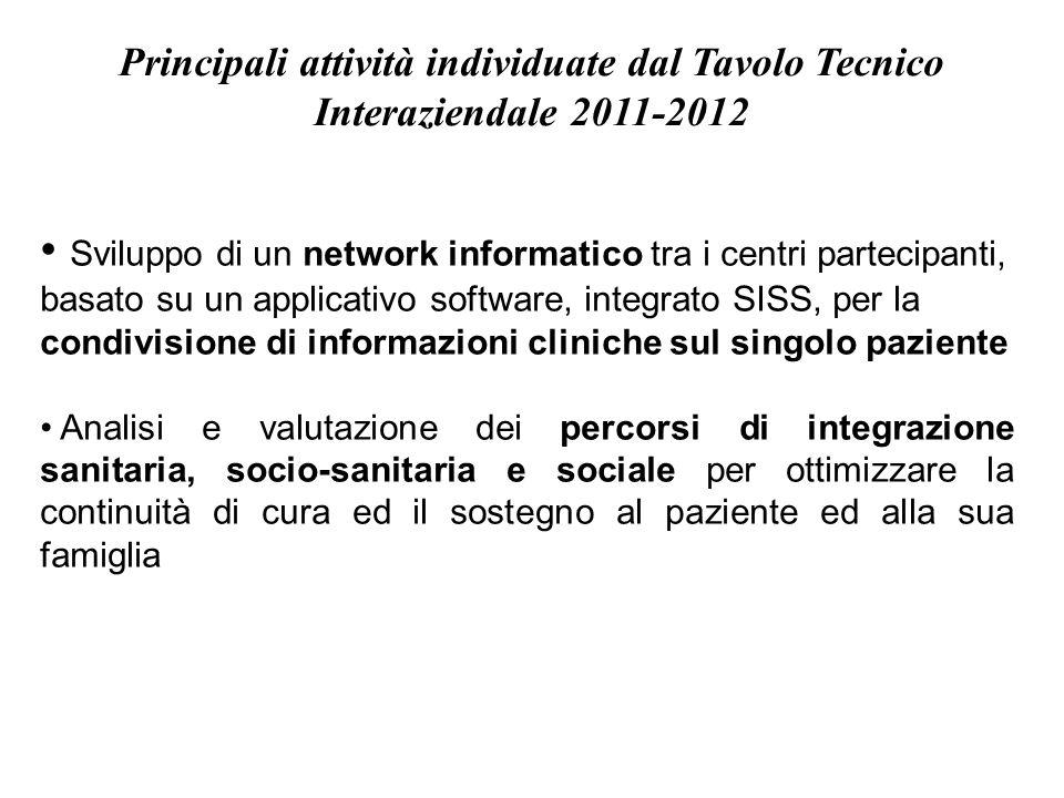 Principali attività individuate dal Tavolo Tecnico Interaziendale 2011-2012