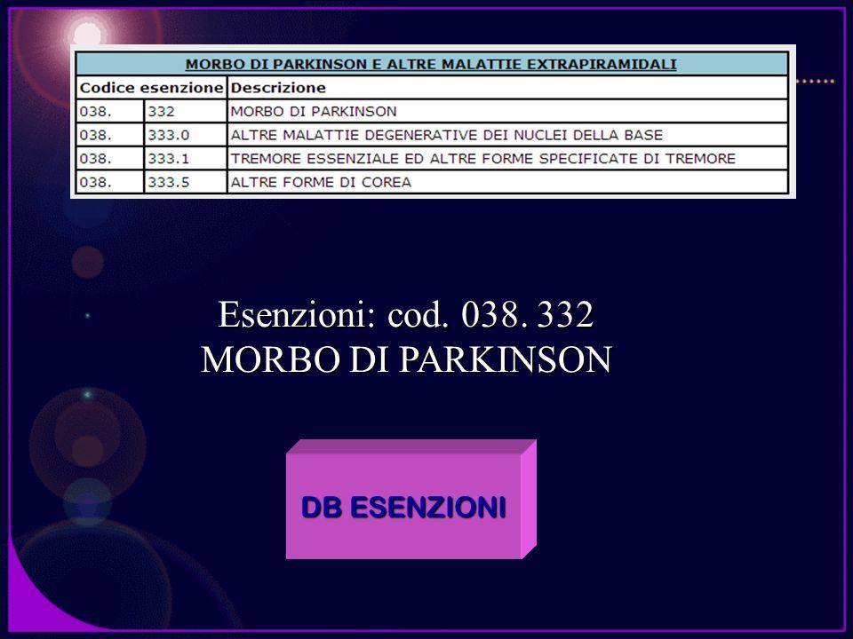 Esenzioni: cod. 038. 332 MORBO DI PARKINSON