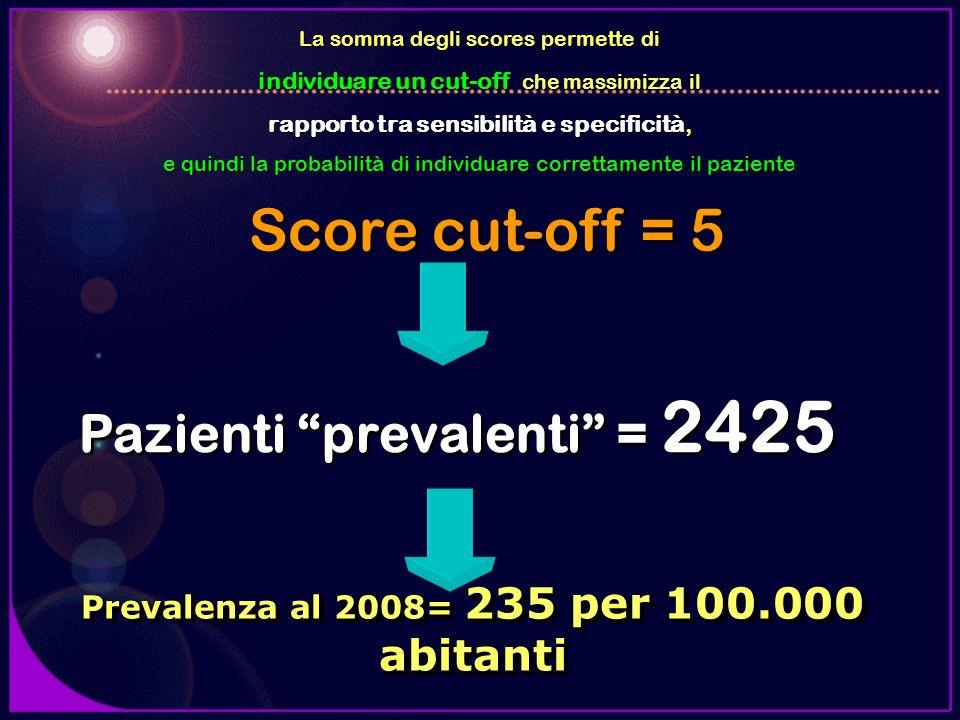 Score cut-off = 5 Pazienti prevalenti = 2425