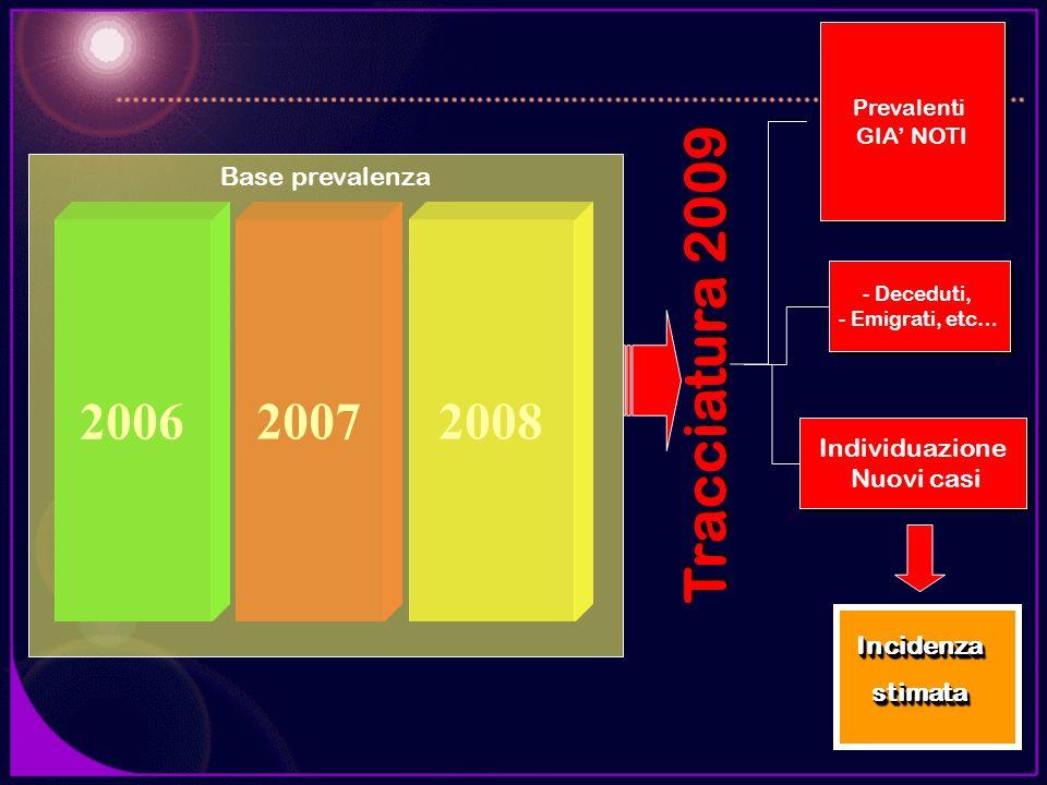 Tracciatura 2009 2006 2007 2008 Base prevalenza Individuazione