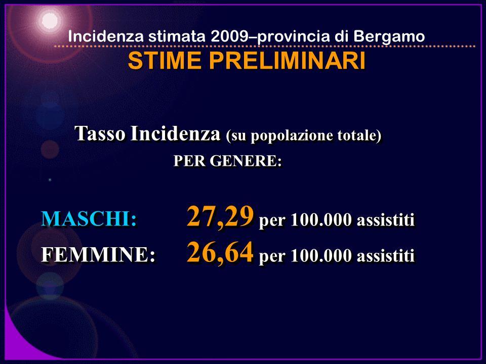 Incidenza stimata 2009–provincia di Bergamo STIME PRELIMINARI