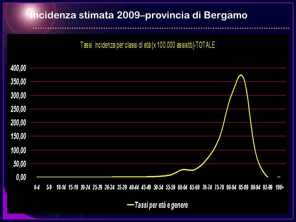 Incidenza stimata 2009–provincia di Bergamo
