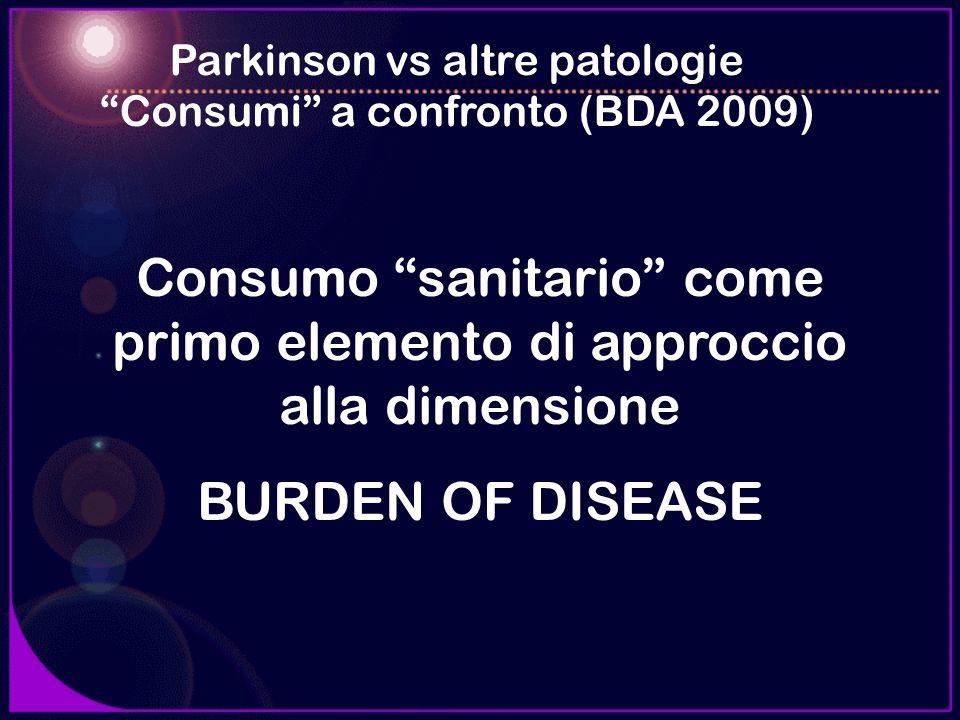 Consumo sanitario come primo elemento di approccio alla dimensione