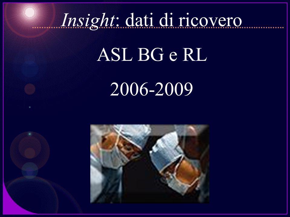 Insight: dati di ricovero