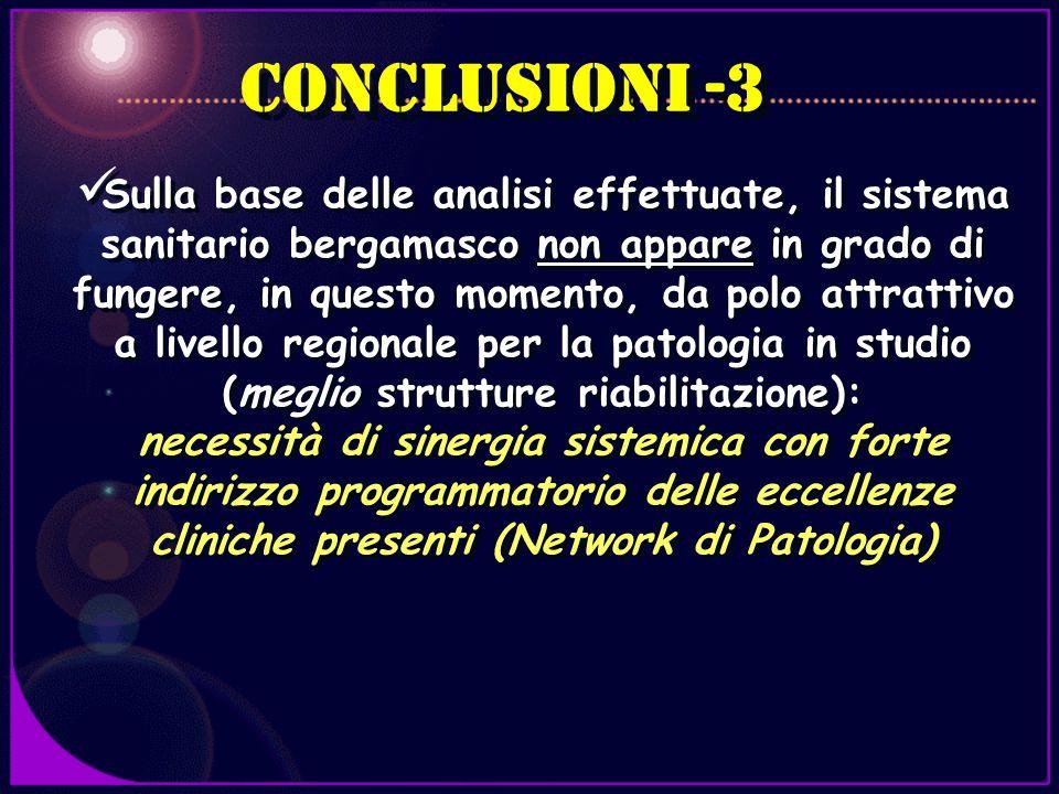 CONCLUSIONI -3