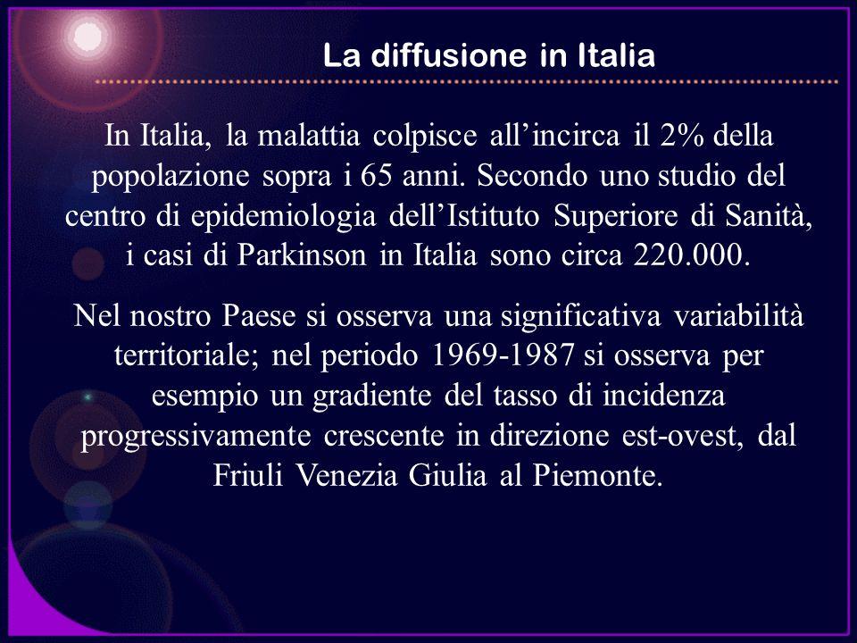 La diffusione in Italia